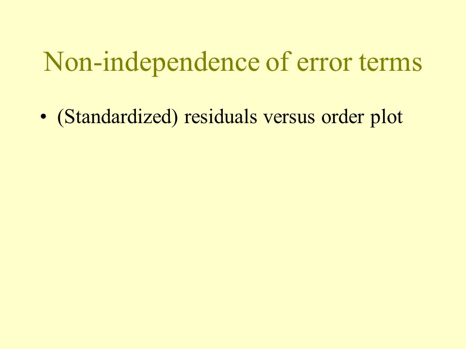 Non-independence of error terms (Standardized) residuals versus order plot