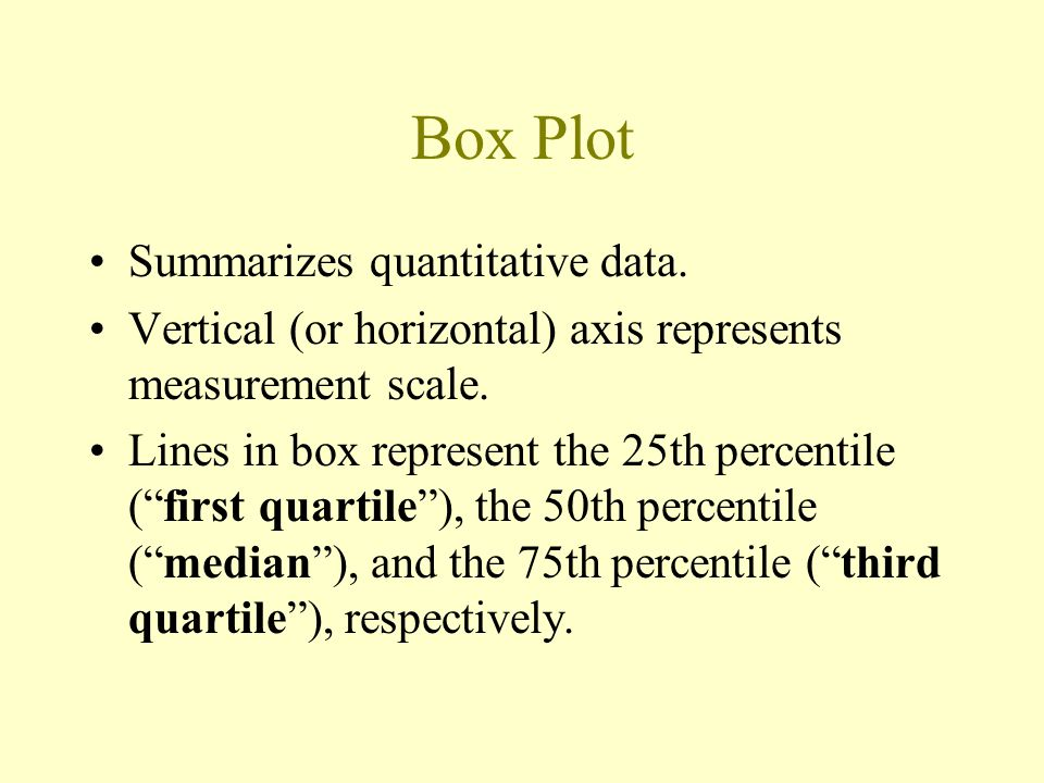 Box Plot (cont'd) Whiskers are drawn to the most extreme data points that are not more than 1.5 times the length of the box beyond either quartile.