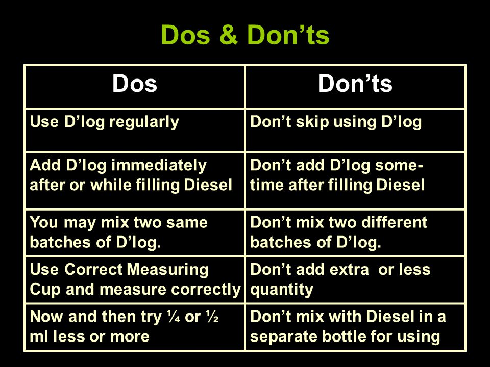 Dos & Don'ts DosDon'ts Use D'log regularlyDon't skip using D'log Add D'log immediately after or while filling Diesel Don't add D'log some- time after filling Diesel You may mix two same batches of D'log.
