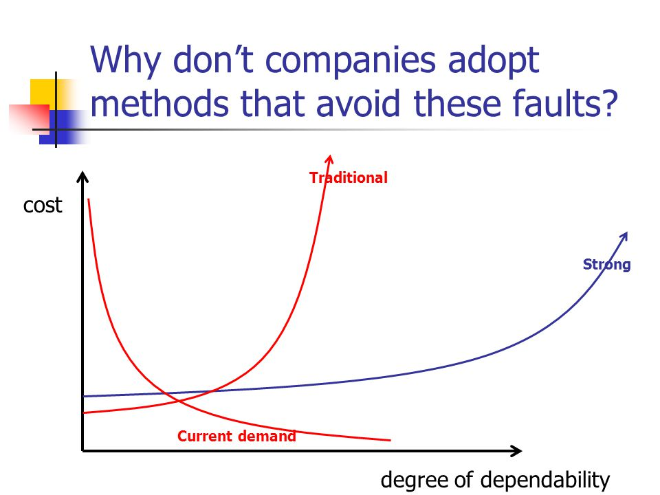 Why don't companies adopt methods that avoid these faults.
