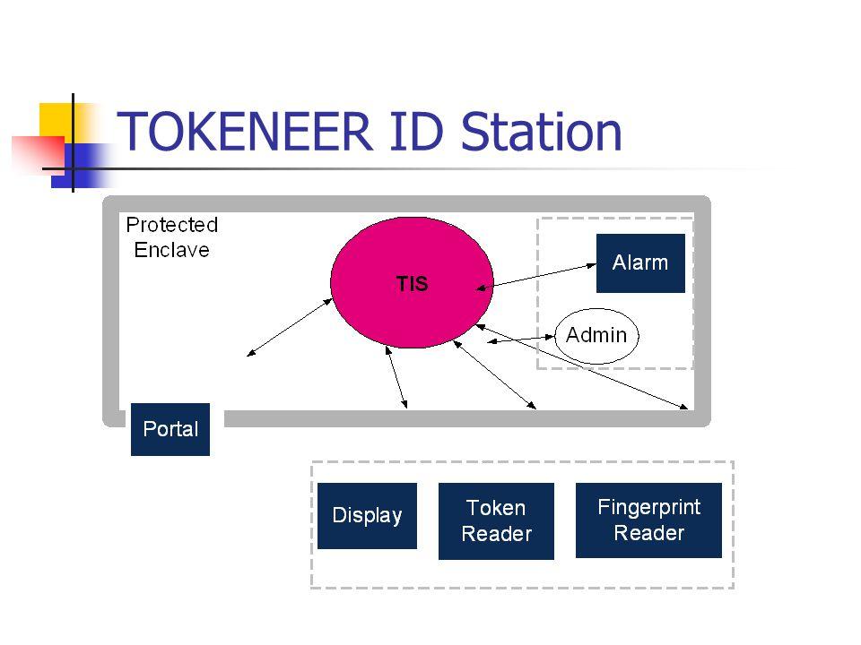TOKENEER ID Station