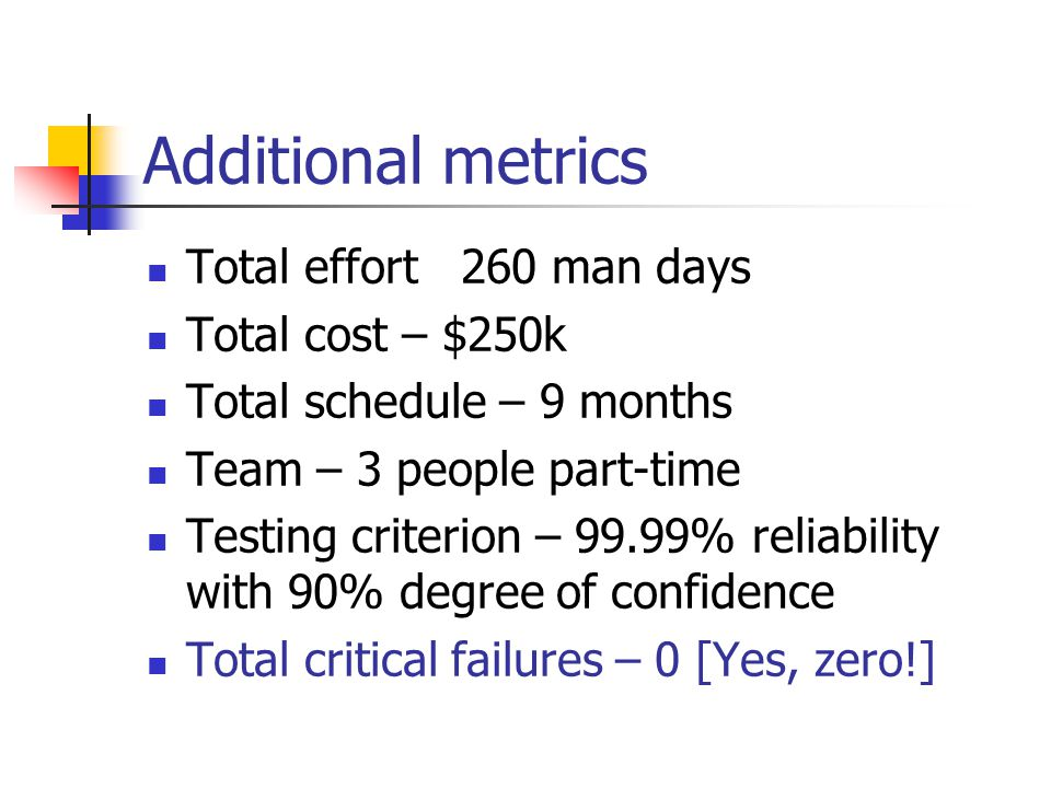 Additional metrics Total effort 260 man days Total cost – $250k Total schedule – 9 months Team – 3 people part-time Testing criterion – 99.99% reliability with 90% degree of confidence Total critical failures – 0 [Yes, zero!]