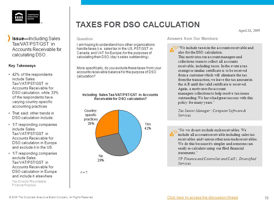 Tax Director Roundtable, Finance Practice © 2009 The Corporate Executive Board Company. All Rights Reserved. 10 TAXES FOR DSO CALCULATION Question I a