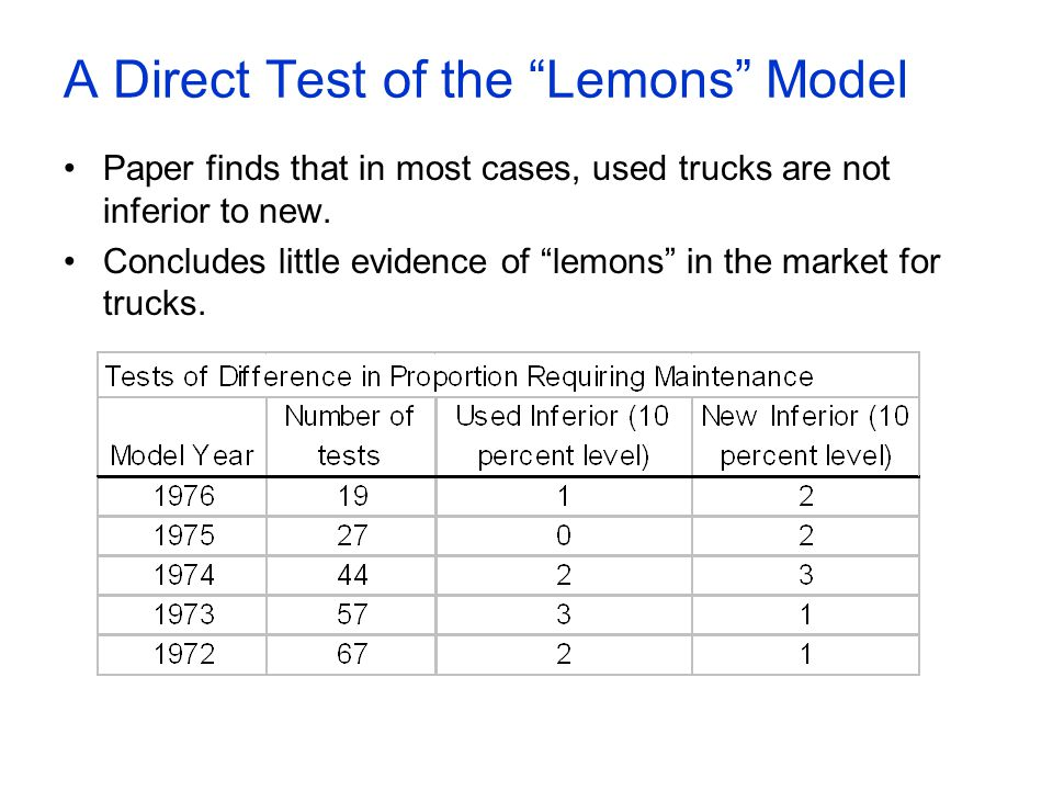 "A Direct Test of the ""Lemons"" Model Paper finds that in most cases, used trucks are not inferior to new. Concludes little evidence of ""lemons"" in the"