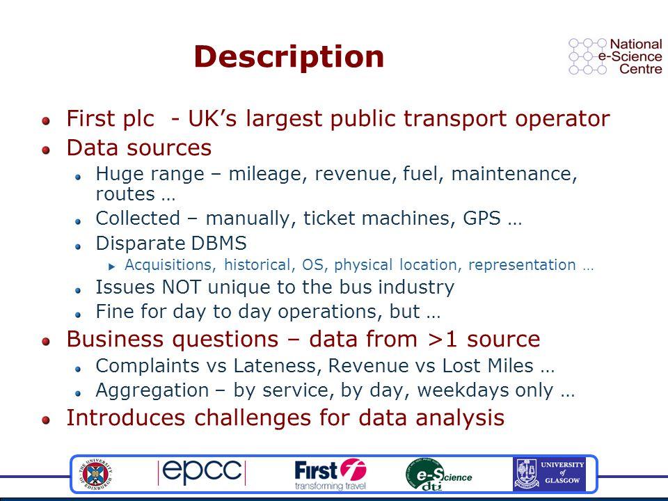 Description First plc - UK's largest public transport operator Data sources Huge range – mileage, revenue, fuel, maintenance, routes … Collected – man