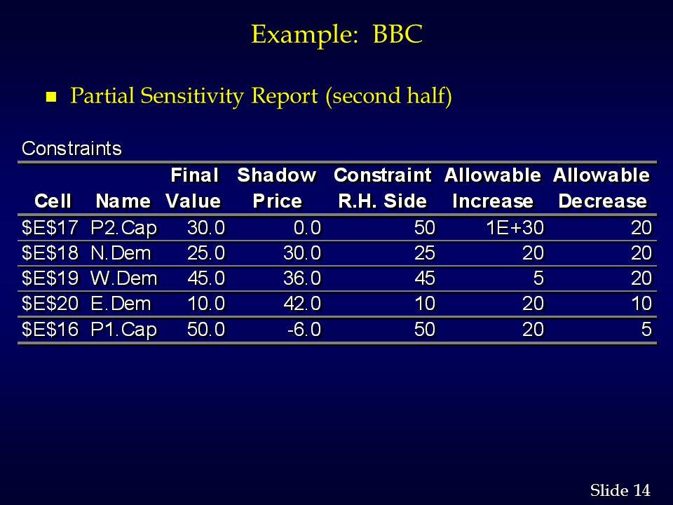 14 Slide Example: BBC n Partial Sensitivity Report (second half)