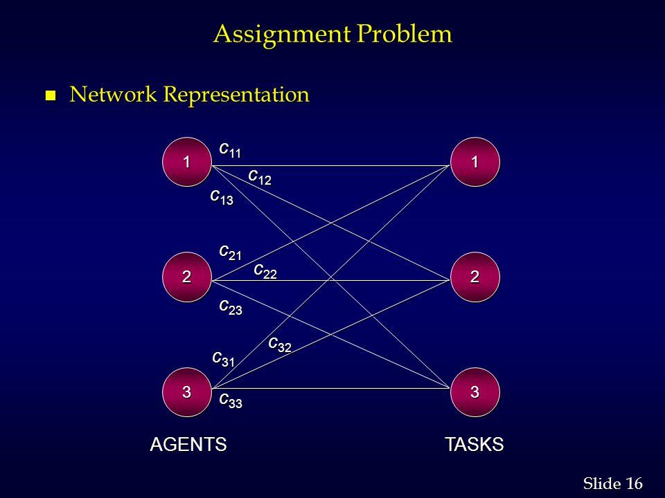 16 Slide Assignment Problem n Network Representation 22 33 11 22 33 11 c 11 c 12 c 13 c 21 c 22 c 23 c 31 c 32 c 33 AGENTSTASKS