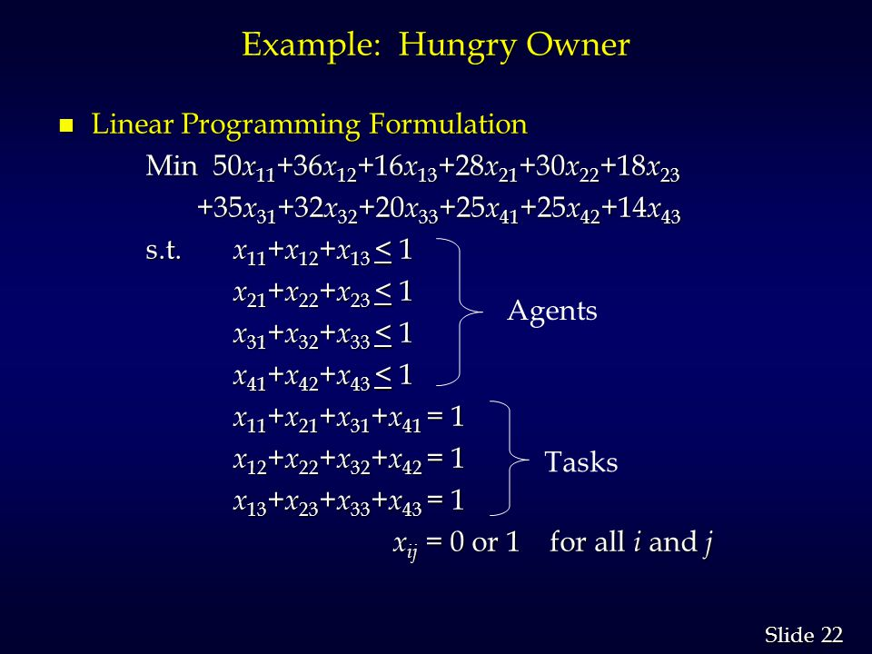 22 Slide Example: Hungry Owner n Linear Programming Formulation Min 50 x 11 +36 x 12 +16 x 13 +28 x 21 +30 x 22 +18 x 23 +35 x 31 +32 x 32 +20 x 33 +25 x 41 +25 x 42 +14 x 43 +35 x 31 +32 x 32 +20 x 33 +25 x 41 +25 x 42 +14 x 43 s.t.