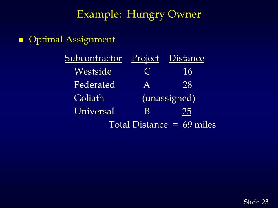 23 Slide Example: Hungry Owner n Optimal Assignment Subcontractor Project Distance Subcontractor Project Distance Westside C 16 Westside C 16 Federated A 28 Federated A 28 Goliath (unassigned) Universal B 25 Total Distance = 69 miles Total Distance = 69 miles