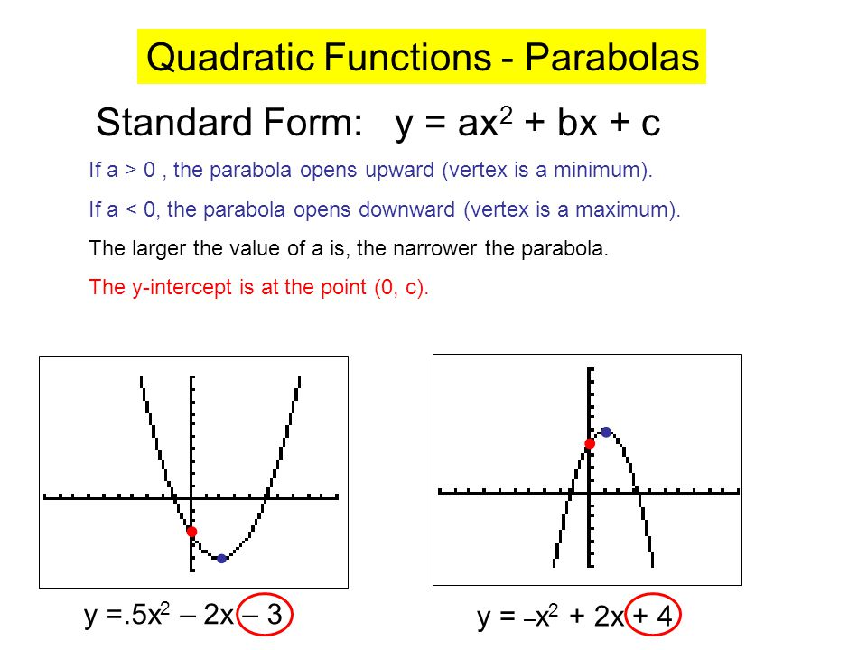 Standard Form: y = ax 2 + bx + c Quadratic Functions - Parabolas y =.5x 2 – 2x – 3 If a > 0, the parabola opens upward (vertex is a minimum).