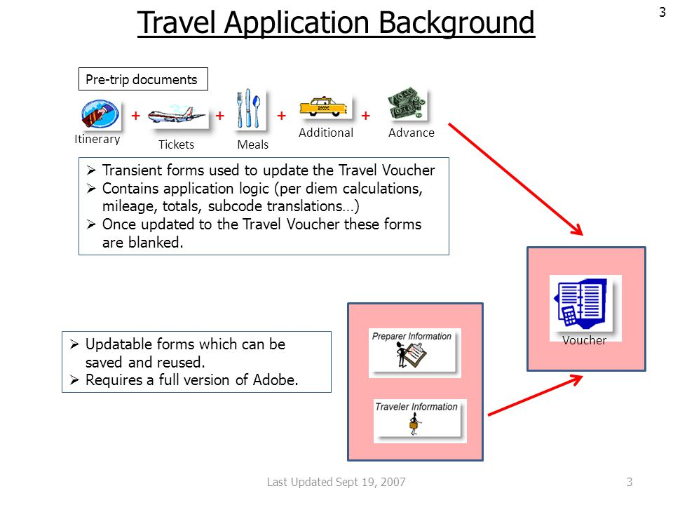 4 Module 1 - Download and Save the CSU Travel Form Go to the Business & Financial Services website at the following address busfin.colostate.edubusfin.colostate.edu Find the Travel link on the left hand navigation bar and click on it Under Applications and Forms:Note that there are three versions of the Travel Form – one is for use with either Adobe Acrobat 5.0 or 6.0.
