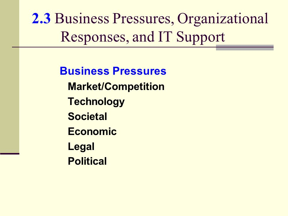 2.3 Business Pressures, Organizational Responses, and IT Support Business Pressures Market/Competition Technology Societal Economic Legal Political