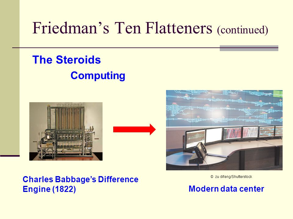 Friedman's Ten Flatteners (continued) The Steroids Computing Charles Babbage's Difference Engine (1822) Modern data center © zu difeng/Shutterstock