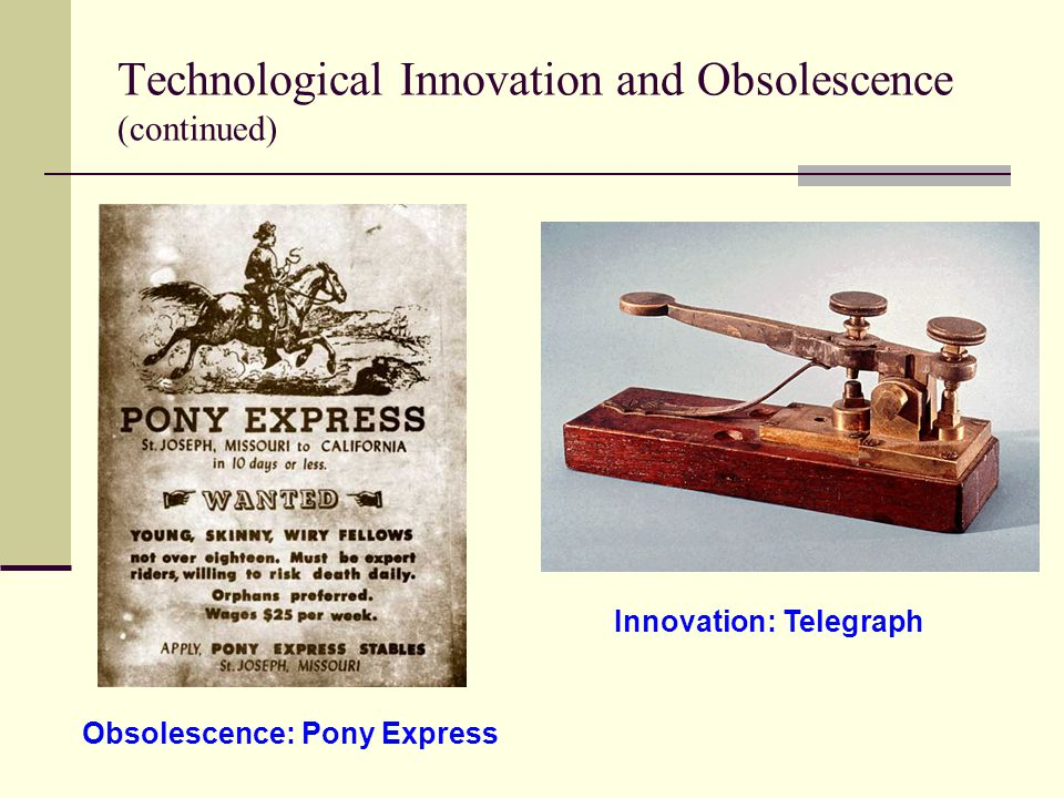 Technological Innovation and Obsolescence (continued) Innovation: Telegraph Obsolescence: Pony Express