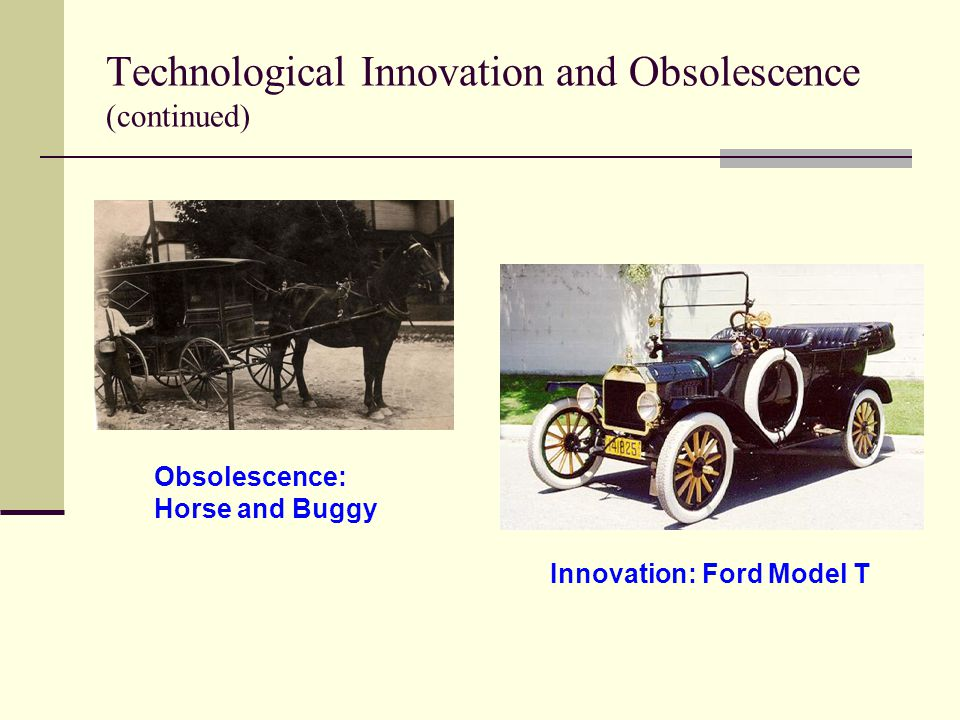 Technological Innovation and Obsolescence (continued) Innovation: Ford Model T Obsolescence: Horse and Buggy