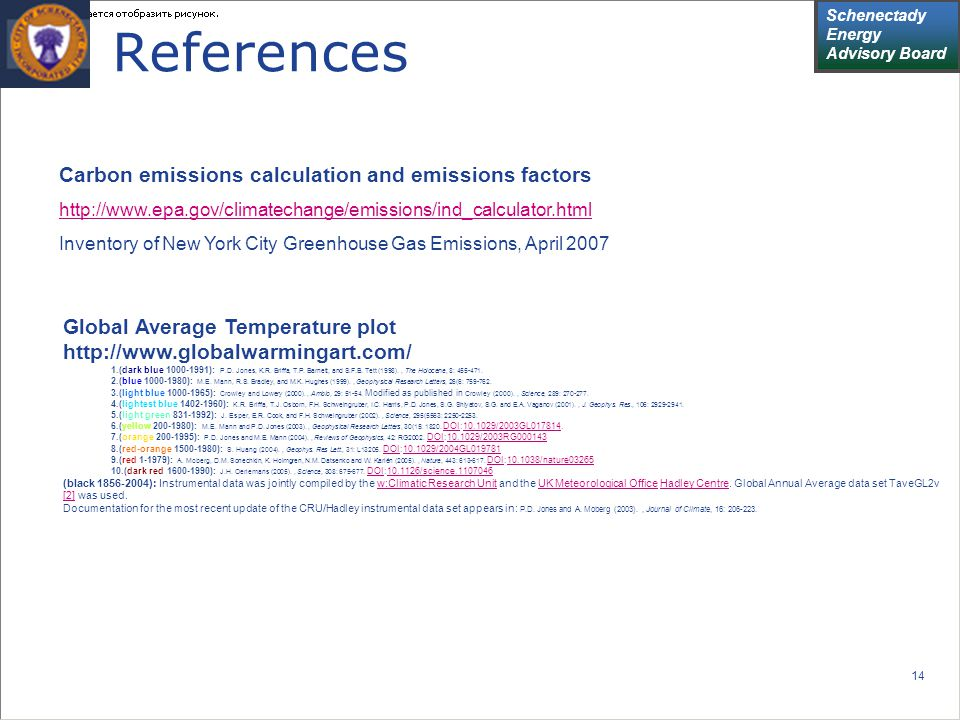 Schenectady Energy Advisory Board 14 References Carbon emissions calculation and emissions factors http://www.epa.gov/climatechange/emissions/ind_calculator.html Inventory of New York City Greenhouse Gas Emissions, April 2007 Global Average Temperature plot http://www.globalwarmingart.com/ 1.(dark blue 1000-1991): P.D.