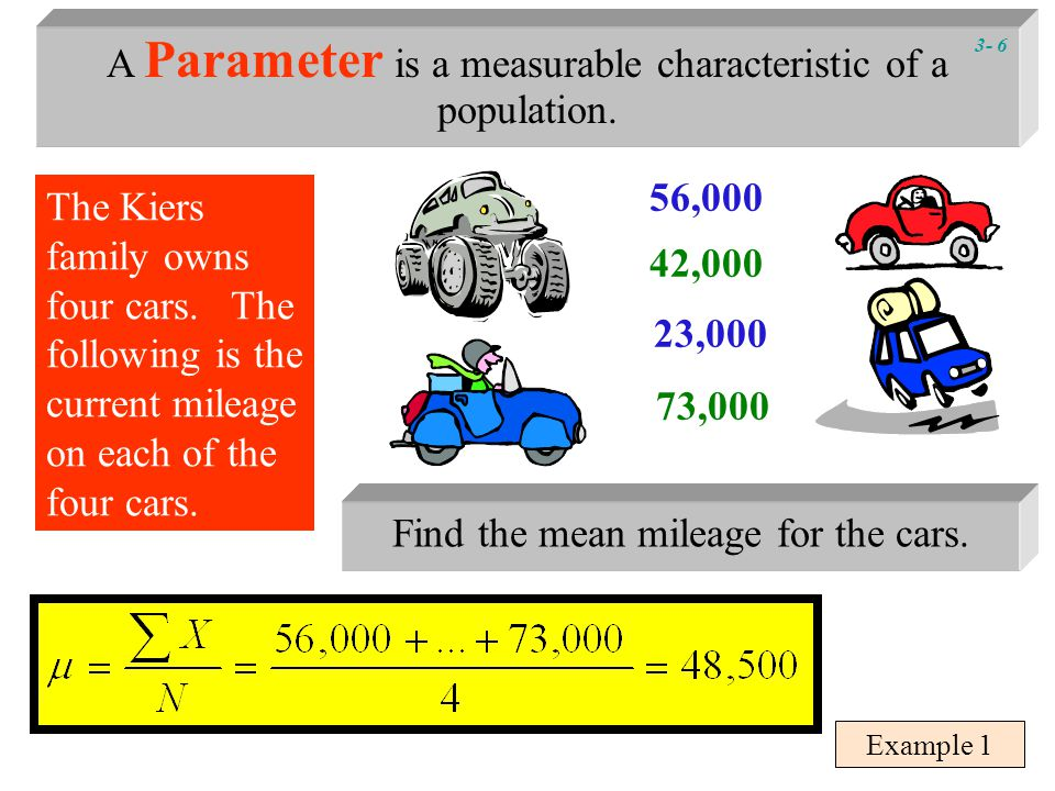 Example 1 Find the mean mileage for the cars.