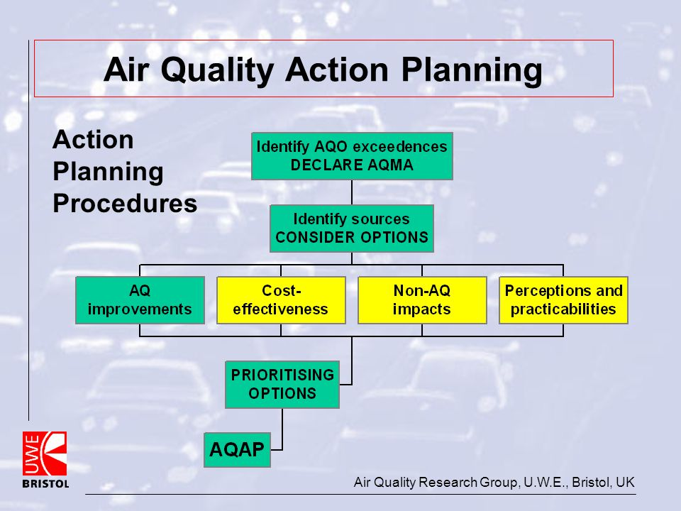 Air Quality Research Group, U.W.E., Bristol, UK Air Quality Action Planning Action Planning Procedures