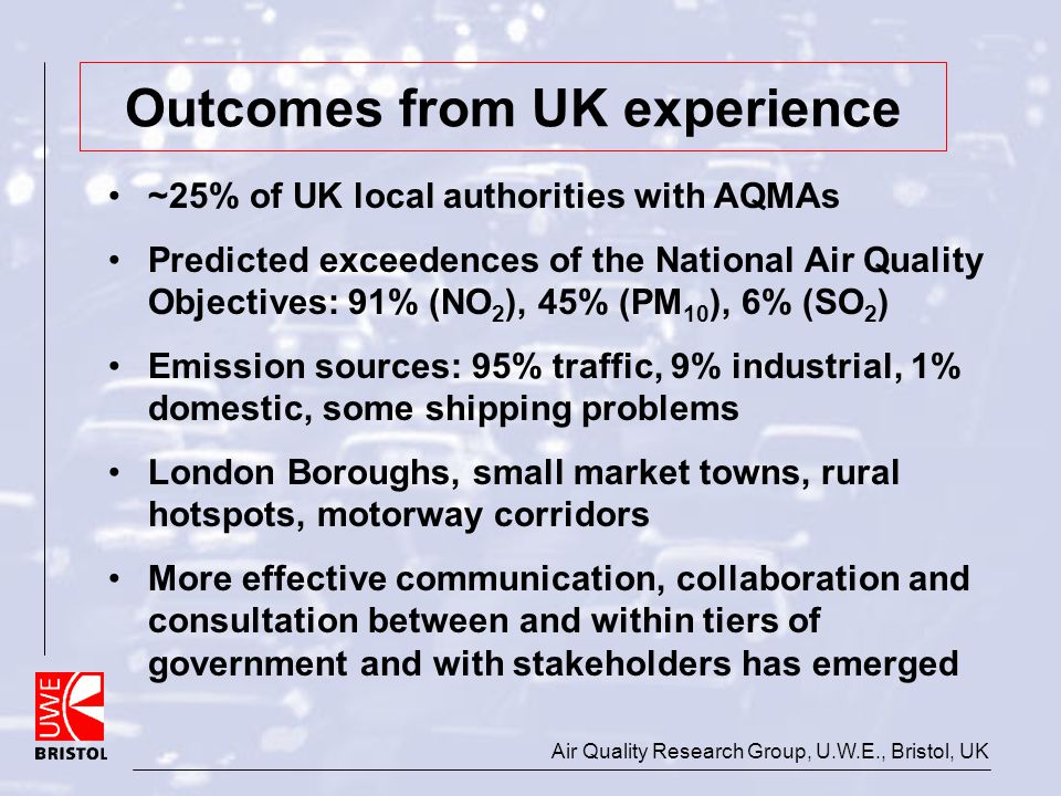 Air Quality Research Group, U.W.E., Bristol, UK Outcomes from UK experience ~25% of UK local authorities with AQMAs Predicted exceedences of the Natio