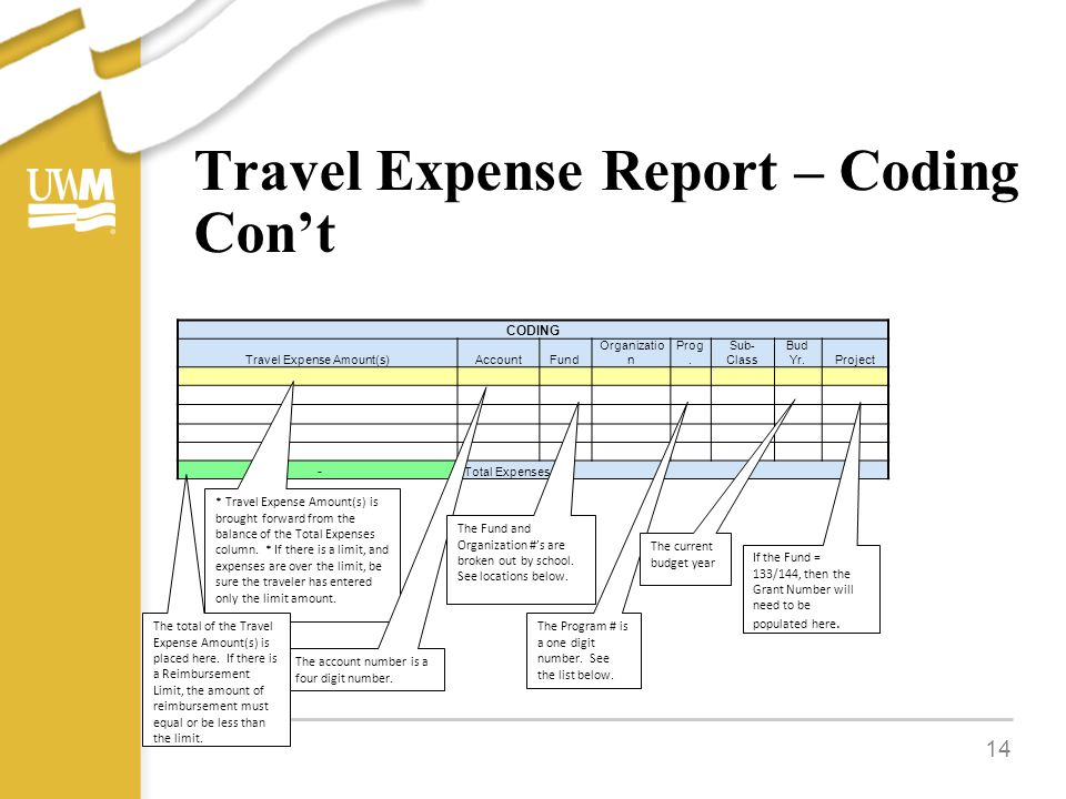 Travel Expense Report – Coding Con't 14 CODING Travel Expense Amount(s)AccountFund Organizatio n Prog.