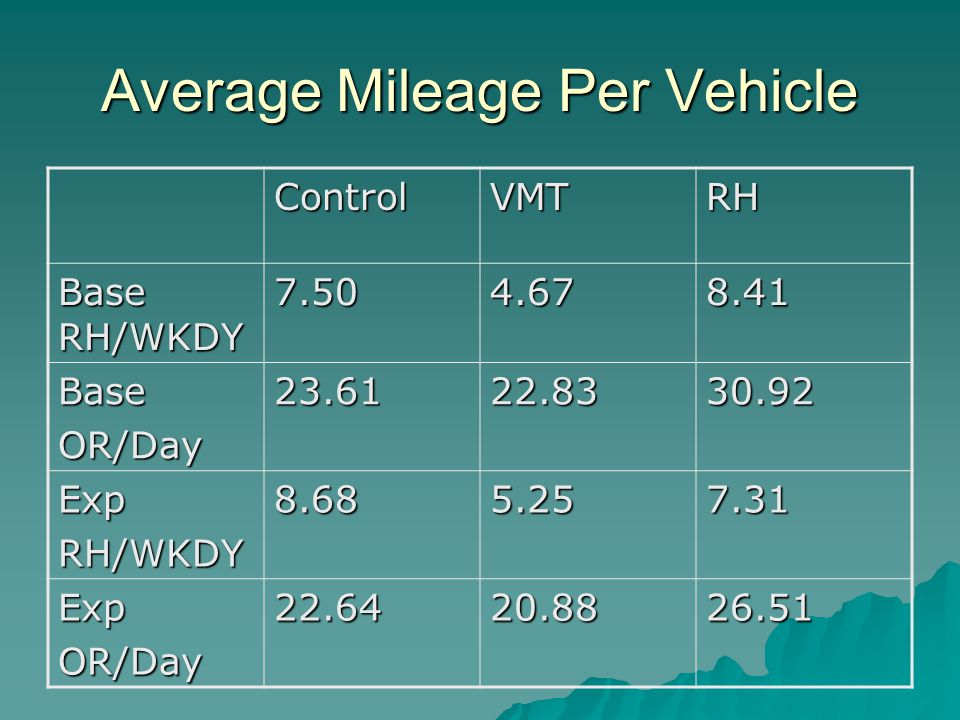 Average Mileage Per Vehicle ControlVMTRH Base RH/WKDY 7.504.678.41 BaseOR/Day23.6122.8330.92 ExpRH/WKDY8.685.257.31 ExpOR/Day22.6420.8826.51