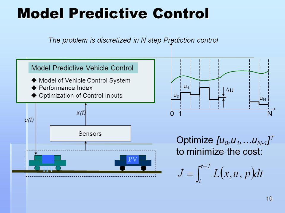10 Model Predictive Control 0 1 N u0u0 u N-1 u1u1 ∆u∆u The problem is discretized in N step Prediction control Optimize [u 0,u 1,…u N-1 ] T to minimiz