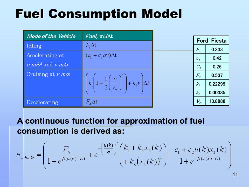 11 Fuel Consumption Model A continuous function for approximation of fuel consumption is derived as: