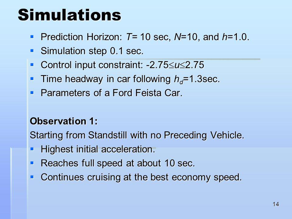 14 Simulations  Prediction Horizon: T= 10 sec, N=10, and h=1.0.  Simulation step 0.1 sec.  Control input constraint: -2.75  u  2.75  Time headwa