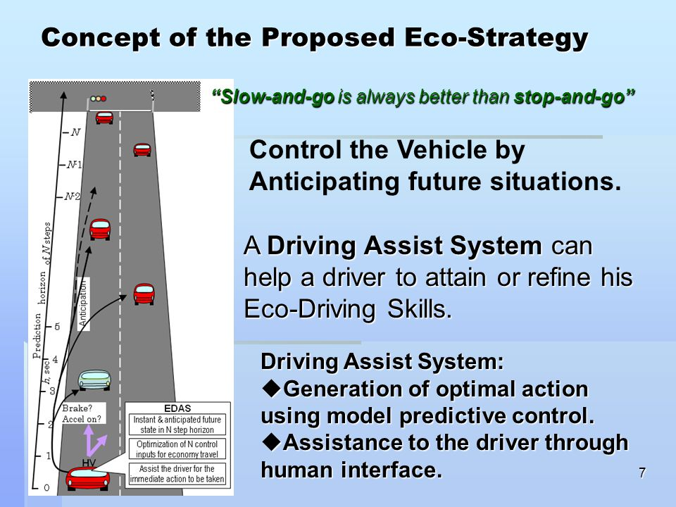 7 Concept of the Proposed Eco-Strategy Control the Vehicle by Anticipating future situations. A Driving Assist System can help a driver to attain or r