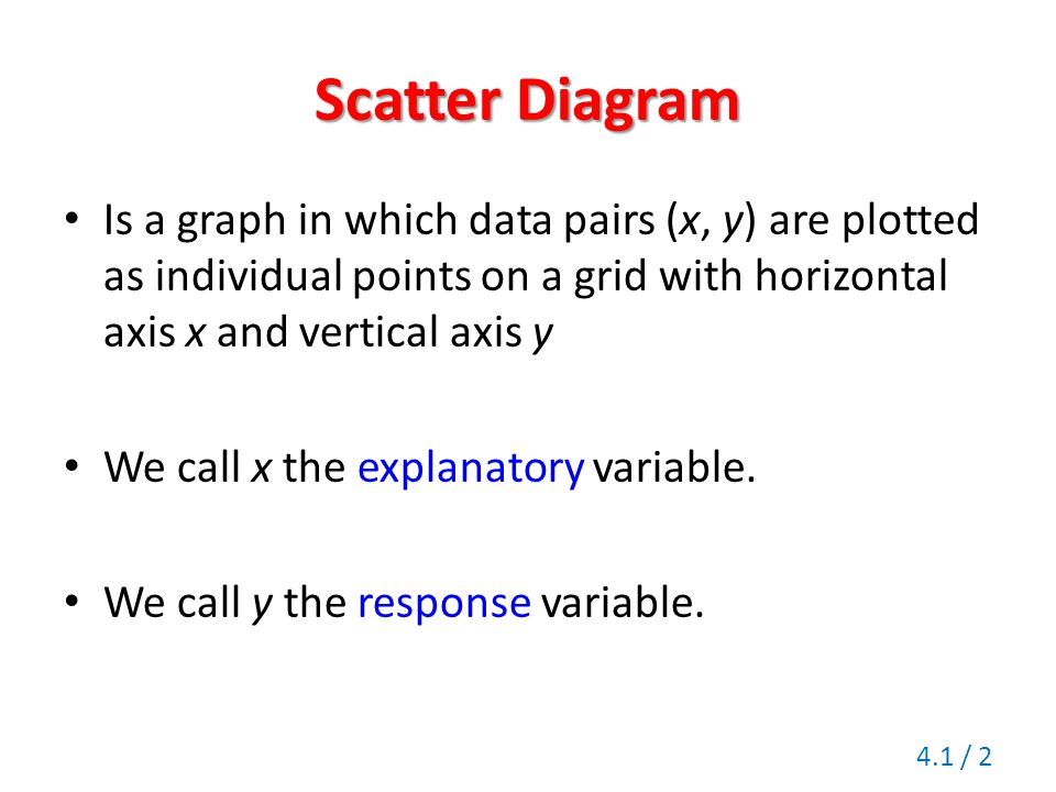 Scatter Diagram Is a graph in which data pairs (x, y) are plotted as individual points on a grid with horizontal axis x and vertical axis y We call x