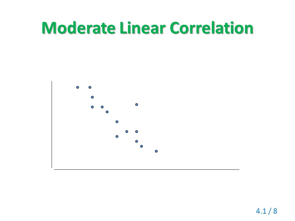 Properties of the Correlation Coefficient r If r = 0, there is no linear correlation. 4.1 / 19