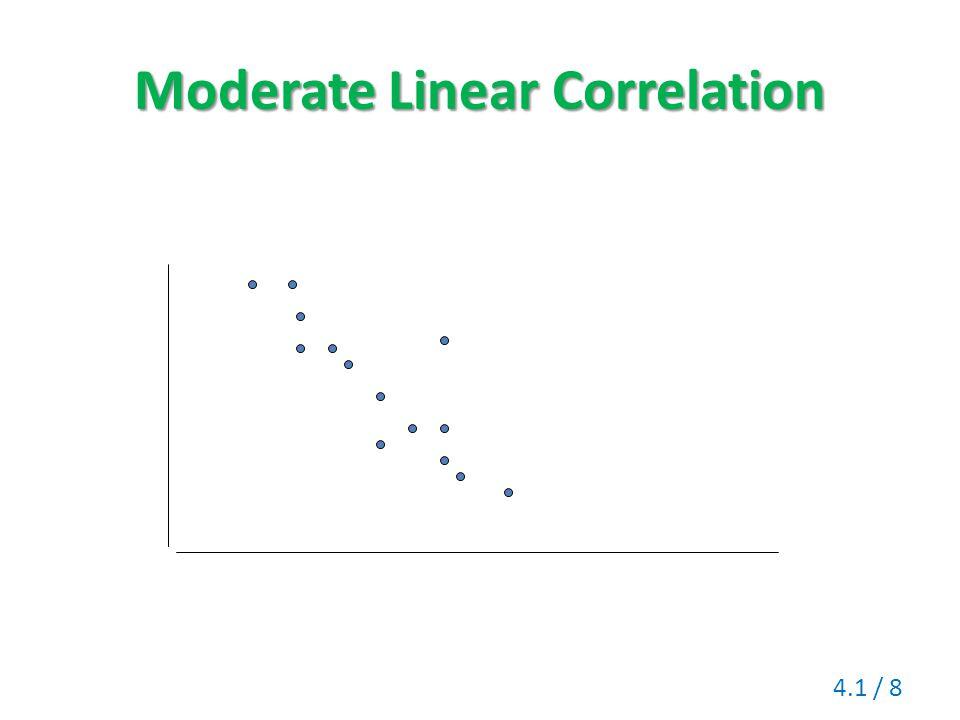 Moderate Linear Correlation 4.1 / 8