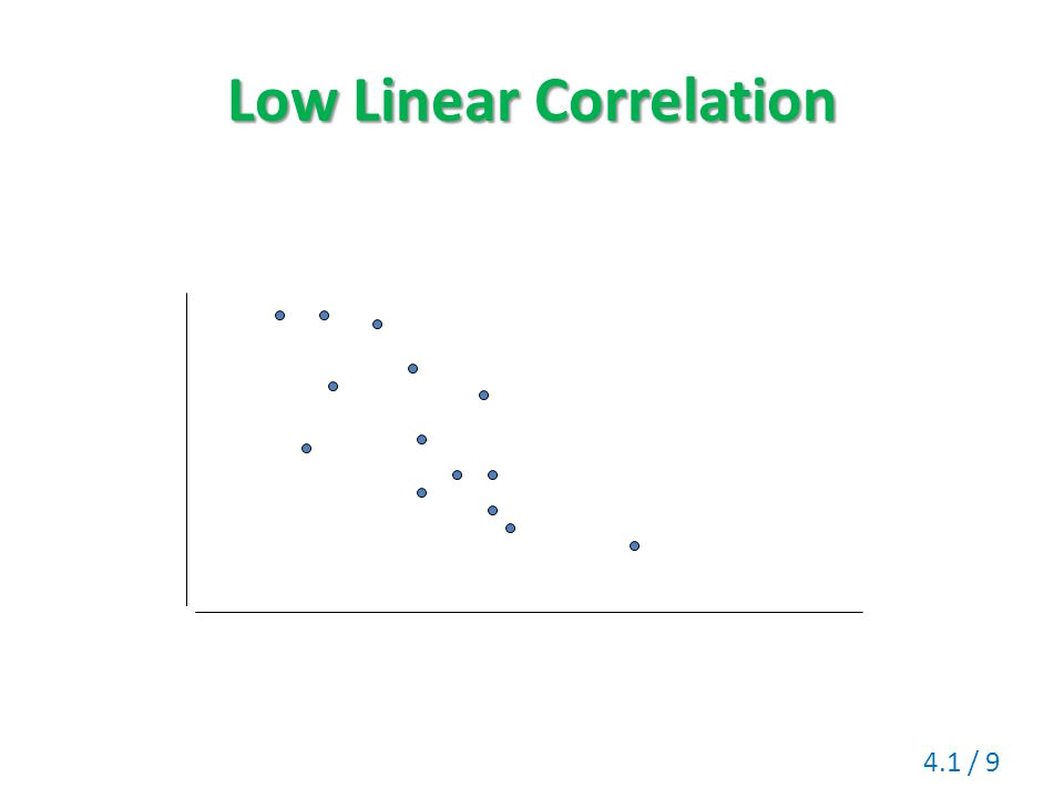 Low Linear Correlation 4.1 / 9