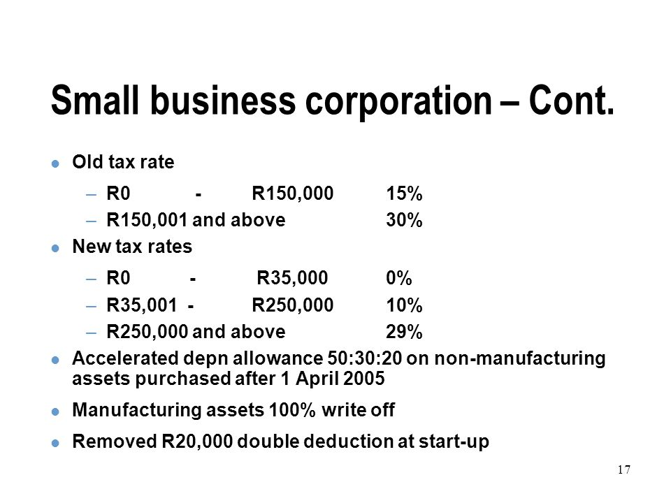 17 Small business corporation – Cont.