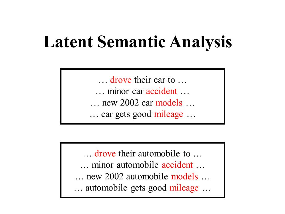 Latent Semantic Analysis … drove their car to … … minor car accident … … new 2002 car models … … car gets good mileage … … drove their automobile to …