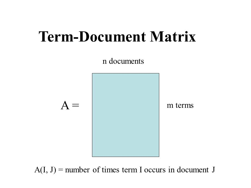 Term-Document Matrix A = m terms n documents A(I, J) = number of times term I occurs in document J