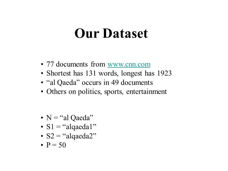 Our Dataset 77 documents from www.cnn.comwww.cnn.com Shortest has 131 words, longest has 1923 al Qaeda occurs in 49 documents Others on politics, sports, entertainment N = al Qaeda S1 = alqaeda1 S2 = alqaeda2 P = 50