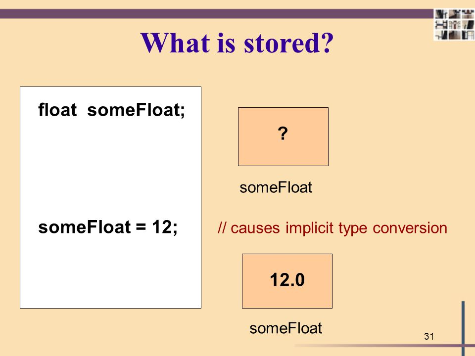 31 What is stored? ? float someFloat; someFloat someFloat = 12; // causes implicit type conversion someFloat 12.0
