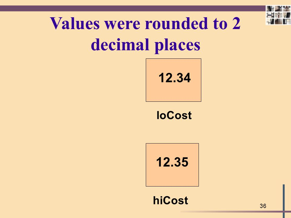 36 Values were rounded to 2 decimal places 12.34 hiCost 12.35 loCost