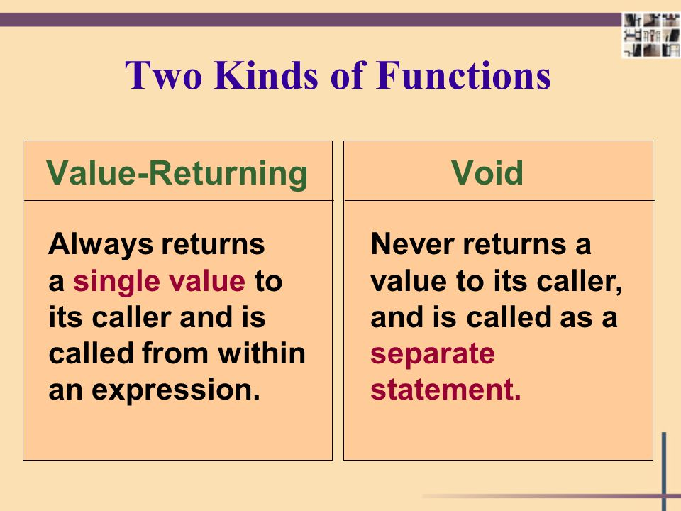 Two Kinds of Functions Always returns a single value to its caller and is called from within an expression. Never returns a value to its caller, and i