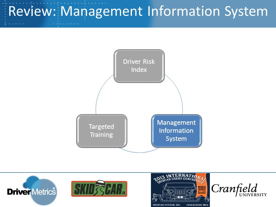 Review: Management Information System Driver Risk Index Management Information System Targeted Training