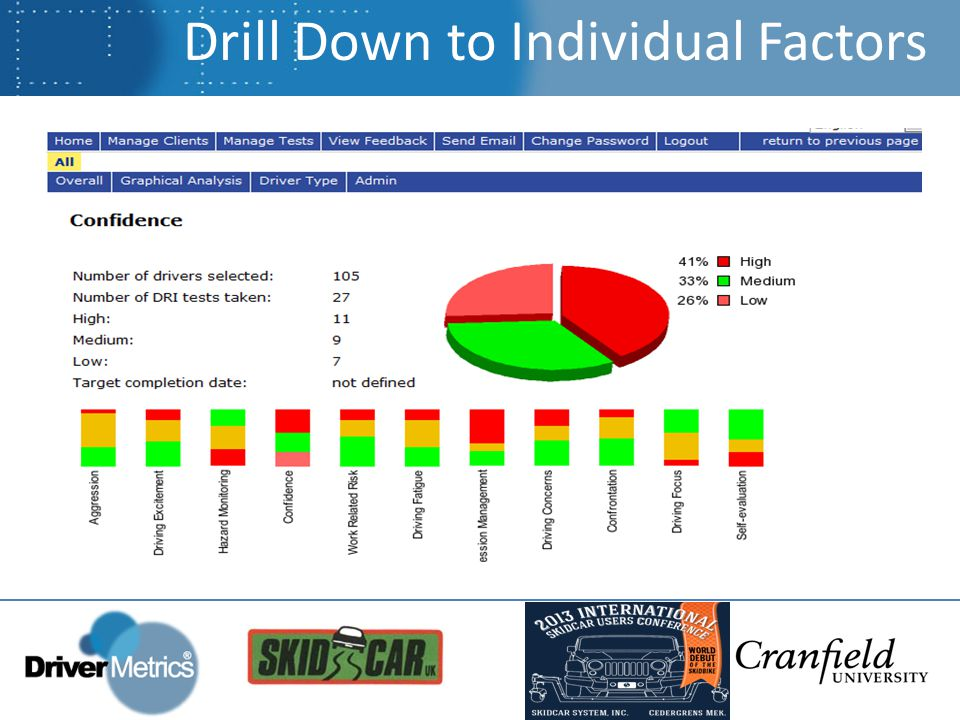 Drill Down to Individual Factors