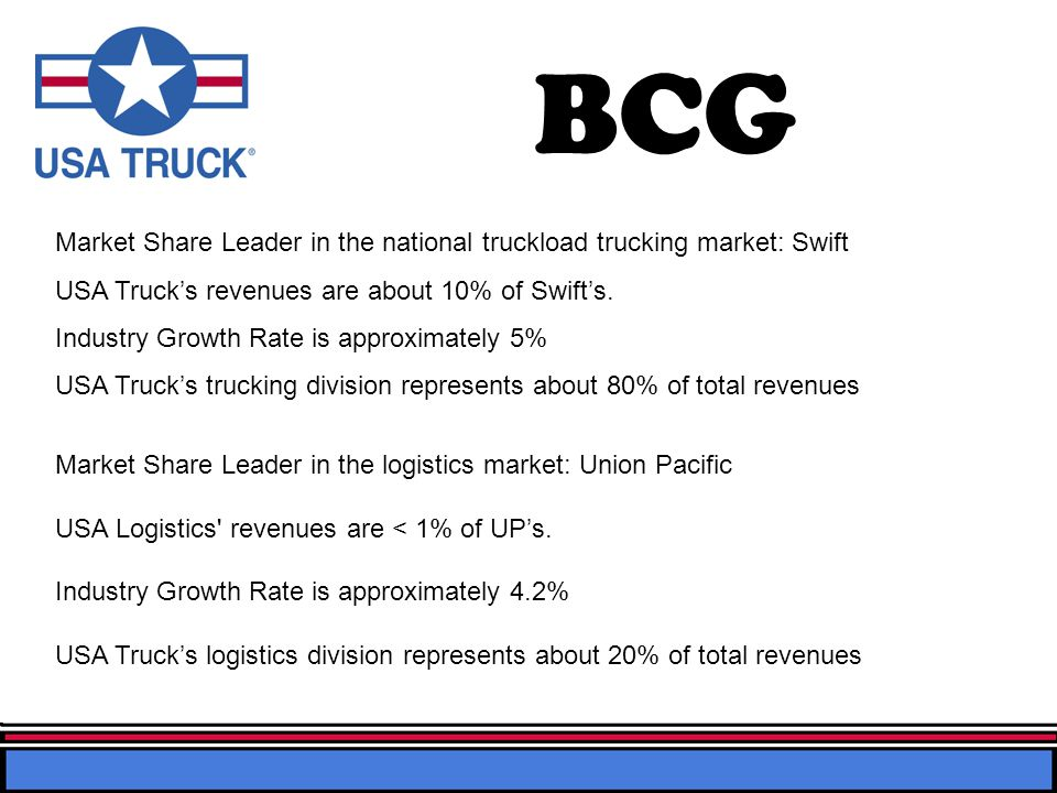 BCG Market Share Leader in the national truckload trucking market: Swift USA Truck's revenues are about 10% of Swift's. Industry Growth Rate is approx