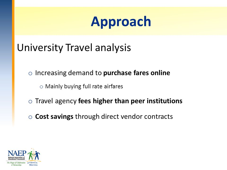 Approach University Travel analysis o Increasing demand to purchase fares online o Mainly buying full rate airfares o Travel agency fees higher than peer institutions o Cost savings through direct vendor contracts