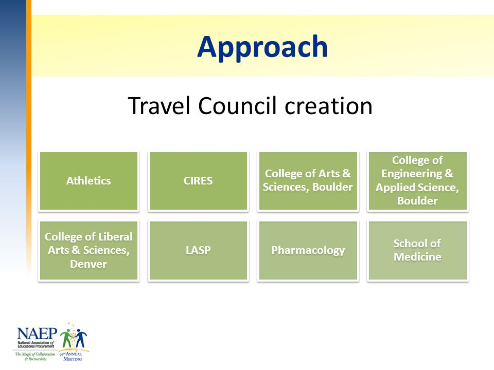Approach Travel Council creation AthleticsCIRES College of Arts & Sciences, Boulder College of Engineering & Applied Science, Boulder College of Liberal Arts & Sciences, Denver LASPPharmacology School of Medicine