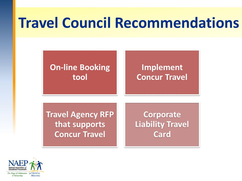 Travel Council Recommendations On-line Booking tool Implement Concur Travel Travel Agency RFP that supports Concur Travel Corporate Liability Travel Card