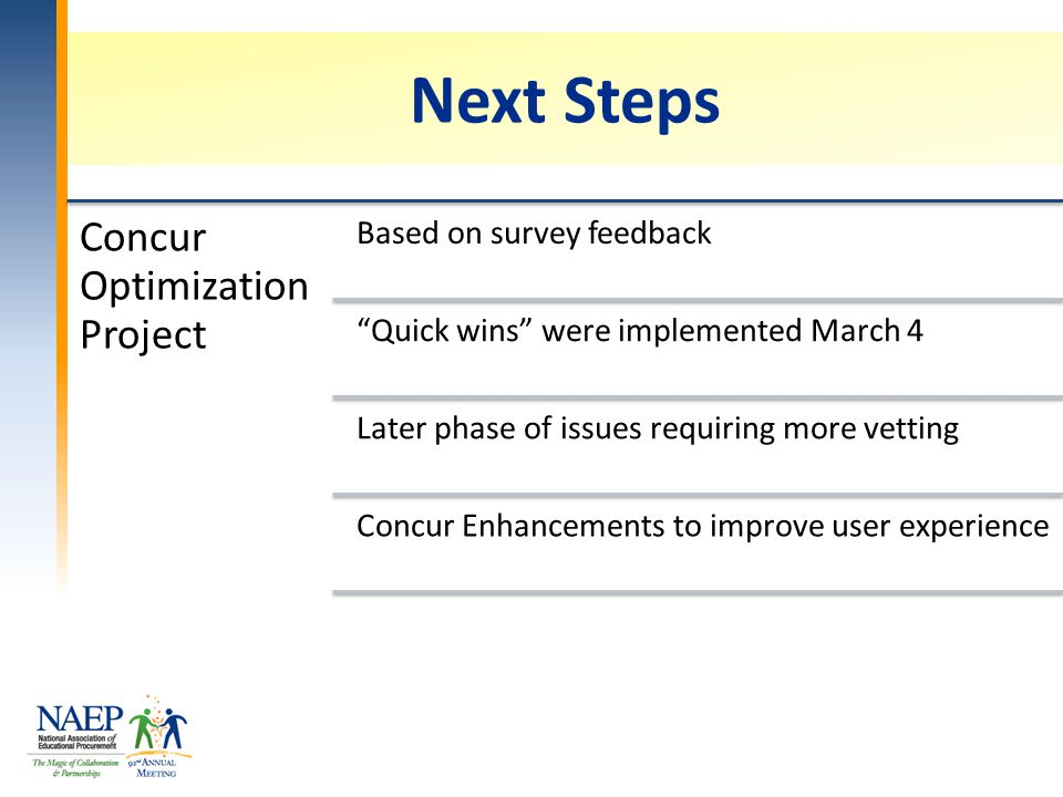 Next Steps Concur Optimization Project Based on survey feedback Quick wins were implemented March 4 Later phase of issues requiring more vetting Concur Enhancements to improve user experience