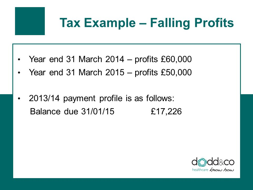 Tax Example – Falling Profits Year end 31 March 2014 – profits £60,000 Year end 31 March 2015 – profits £50,000 2013/14 payment profile is as follows: Balance due 31/01/15£17,226
