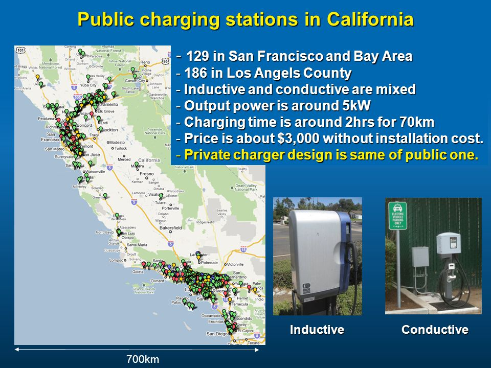 Public charging stations in California - 129 in San Francisco and Bay Area - 186 in Los Angels County - Inductive and conductive are mixed - Output power is around 5kW - Charging time is around 2hrs for 70km - Price is about $3,000 without installation cost.