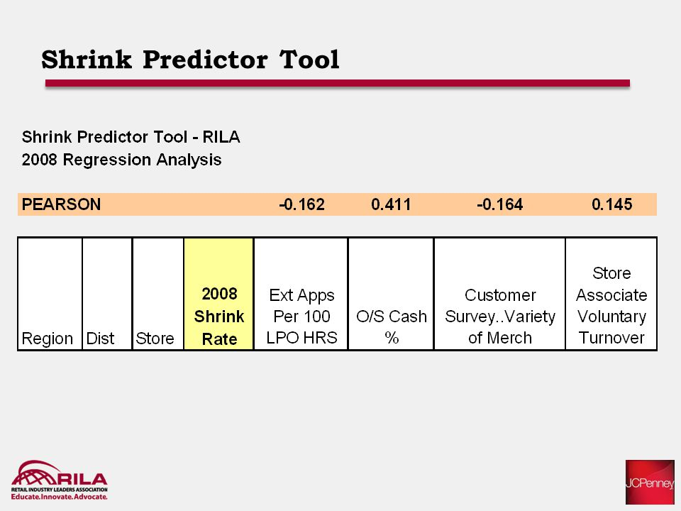 Shrink Predictor Tool